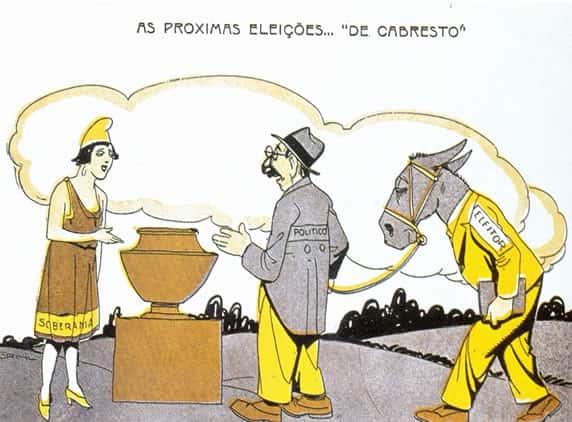 Coronelismo e voto de Cabresto