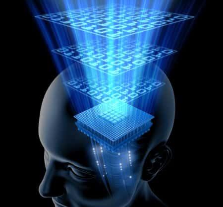 Pensamento Dedutivo e Indutivo