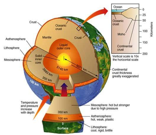 din u00e2mica da litosfera - geografia