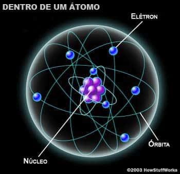Planck fisica quantica