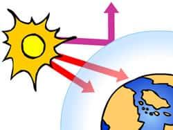 O que é Ozônio?