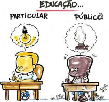 Problemas na educação pública brasileira