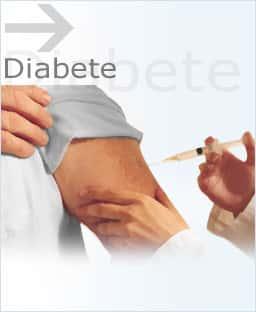 O Crescimento Do Diabetes No Brasil