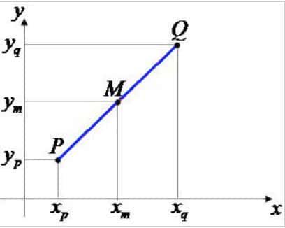 Ponto médio de um segmento