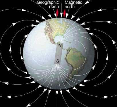 Introdução ao Eletromagnetismo | Prof. Sérgio Santos