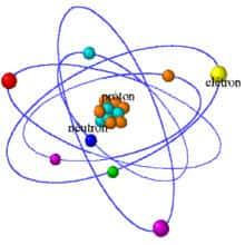 Teoria Atômico Molecular