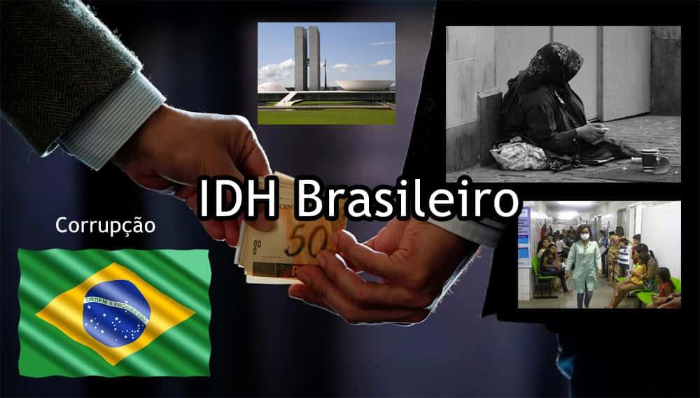 IDH Brasileiro