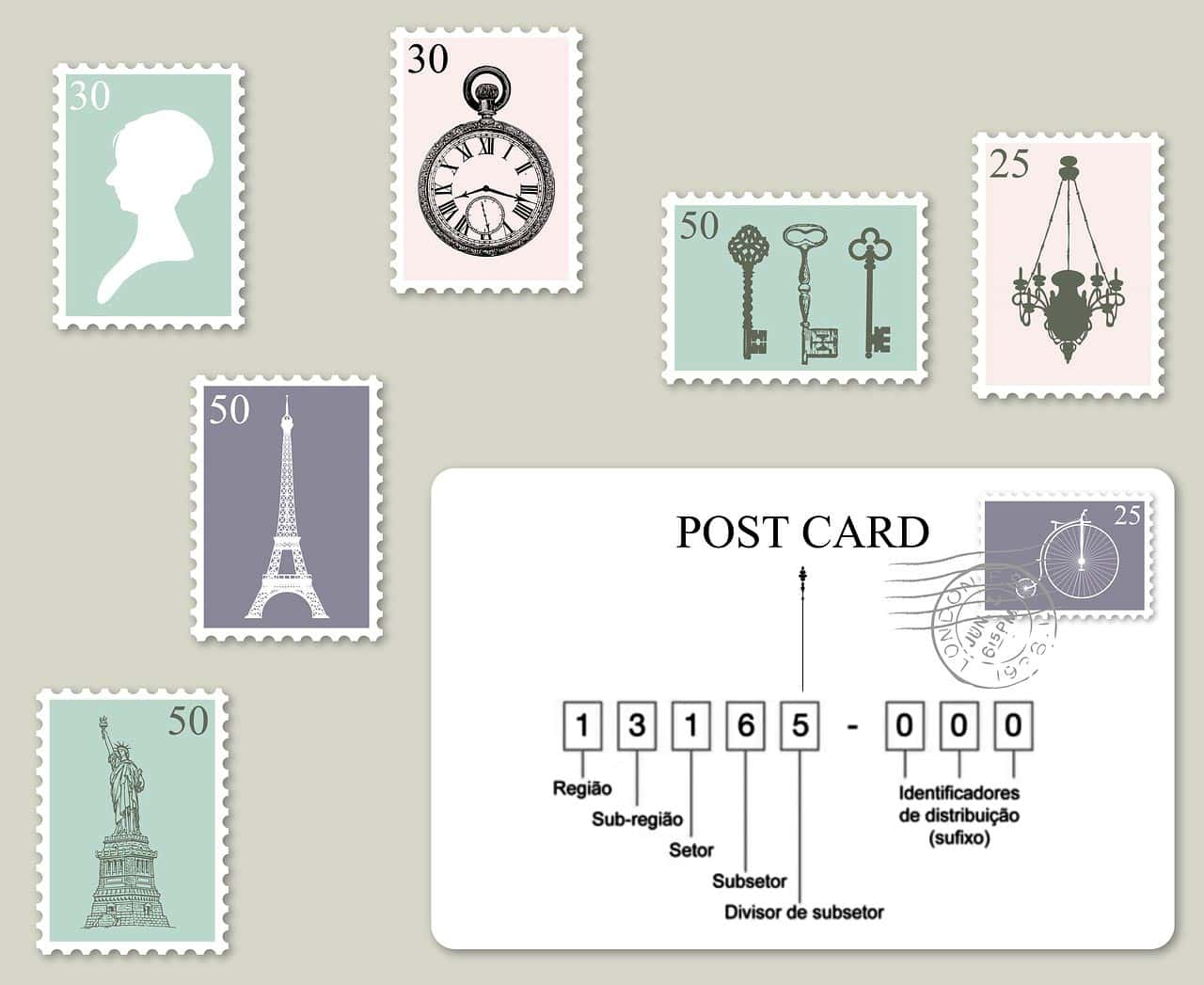 Entenda o que é o Código Postal (CEP)