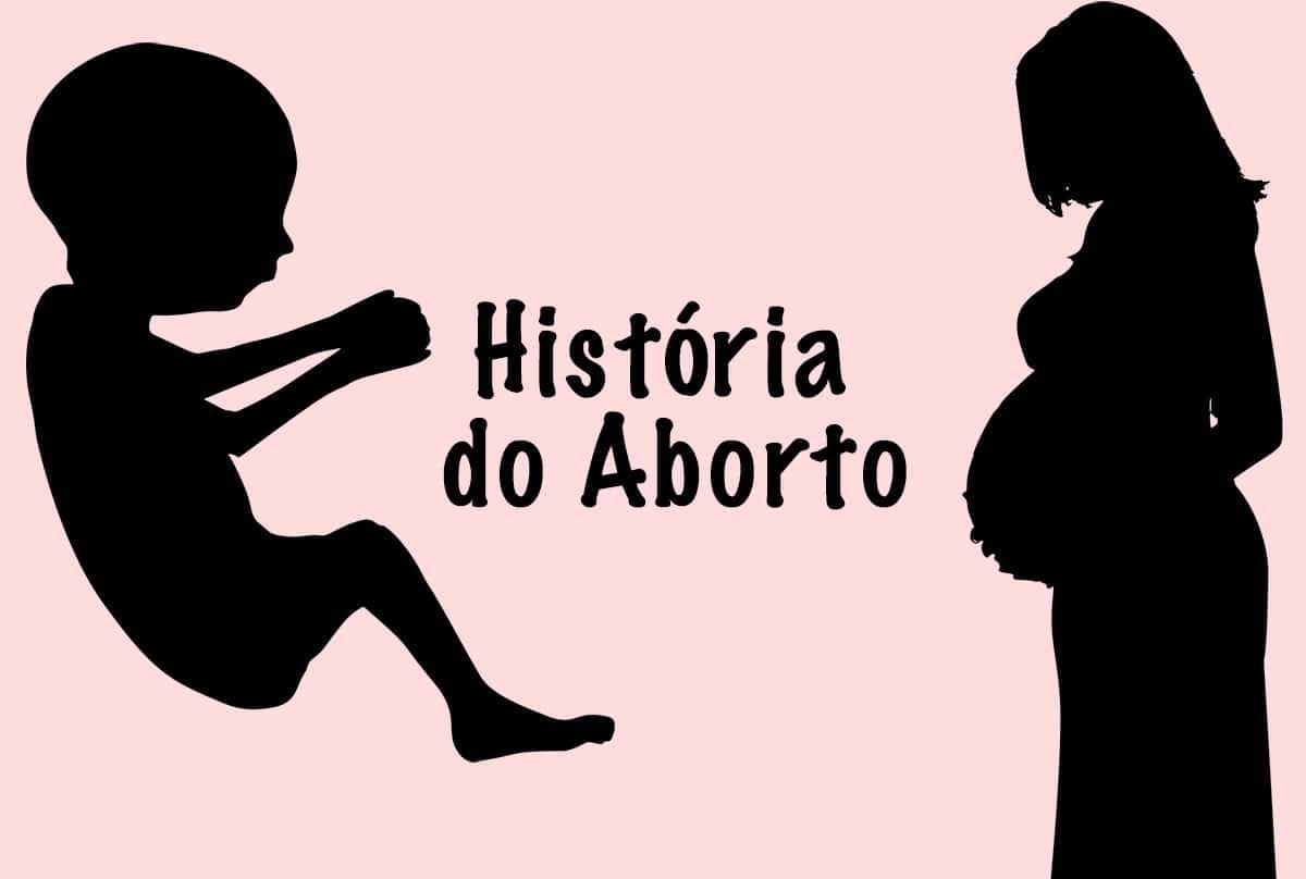 História do Aborto