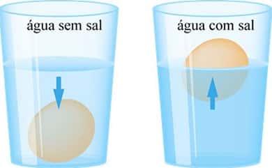 Agua com sal e sem sal
