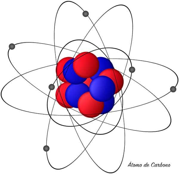 Atomo de carbono