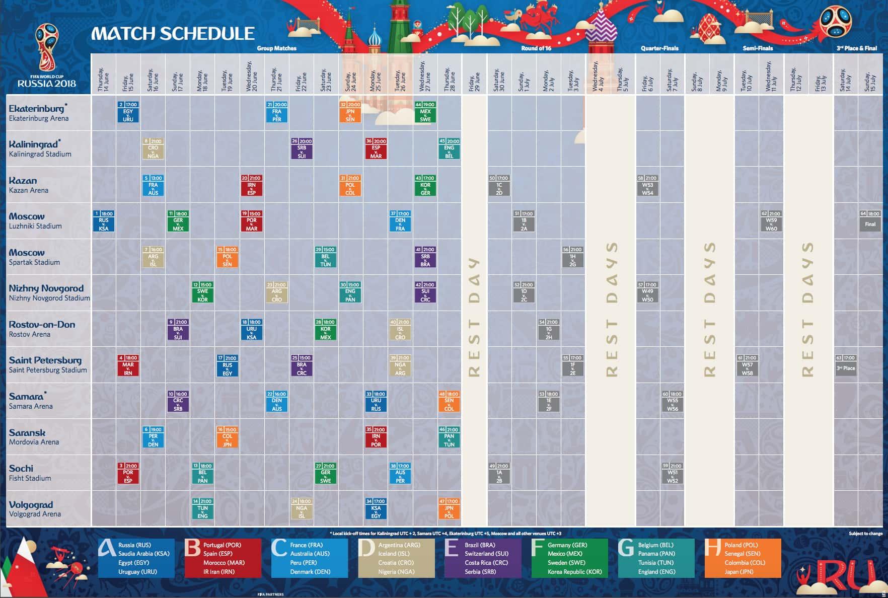 Tabela oficial dos jogos da copa do mundo de 2018, Rússia. Dias de jogos fases de grupos até as finais.