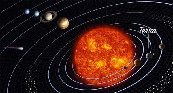 Planeta terra no sistema solar