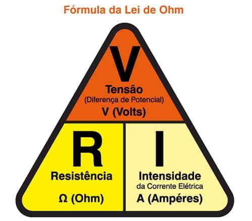 Fórmula da Lei de Ohm