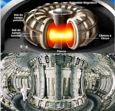 Fusão Nuclear 3