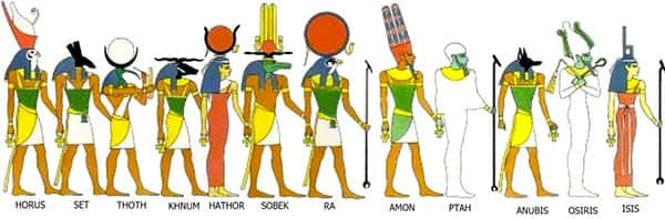 Deuses Egipcios