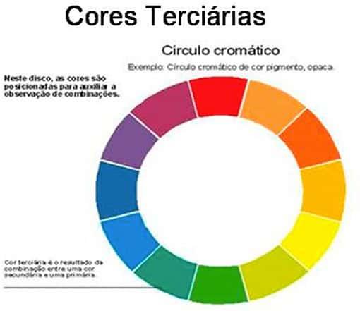 cores terciárias