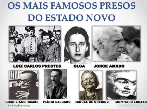 Os mais famosos presos do estado novo